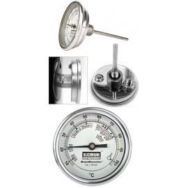 BrewMometer™ BLICHMANN