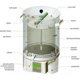 echipament BRAUMEISTER 20 litri pentru avansati